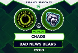 Прогноз на игру Chaos – Bad News Bears: smooya против «медведей»